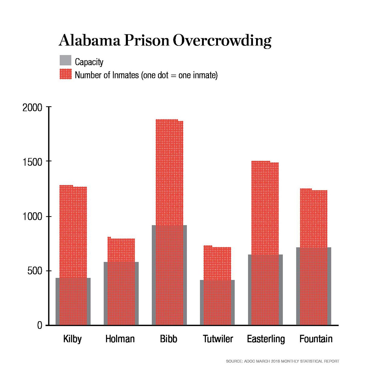 the effectiveness of prisons over rehabilitation The duties of a prison rehabilitation officer in preparing prisoners are vital  ( hamin, othman and hassan 2015), or the rehabilitation of prisoners in the  of  effective rehabilitation programmes and give the prisoners a second.