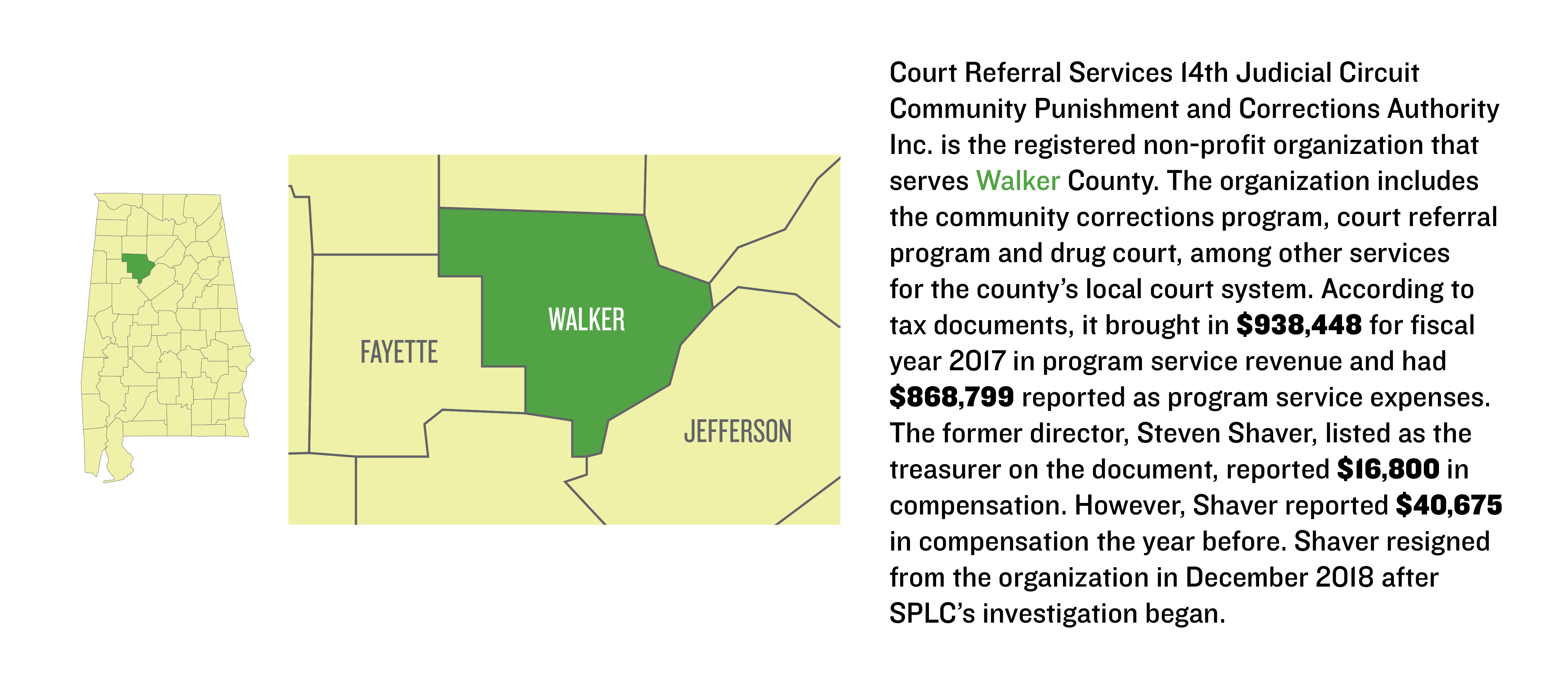Opportunity Costs: Unequal Justice in Alabama's Community