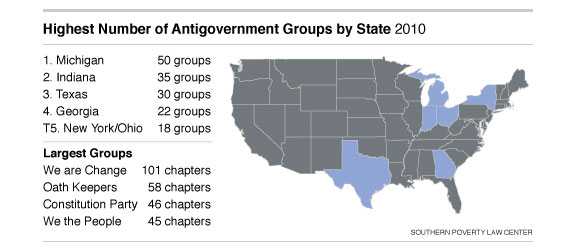 Antigovernment Groups by State, 2010