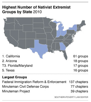 Nativist Extremist Groups by State, 2010