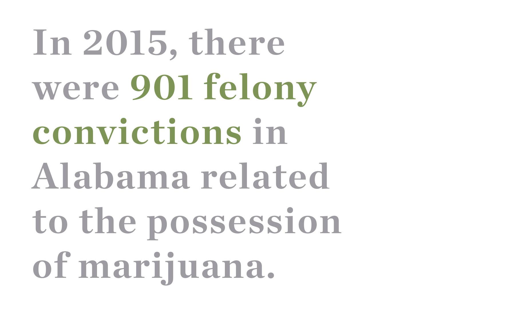 Alabama's War on Marijuana | Southern Poverty Law Center