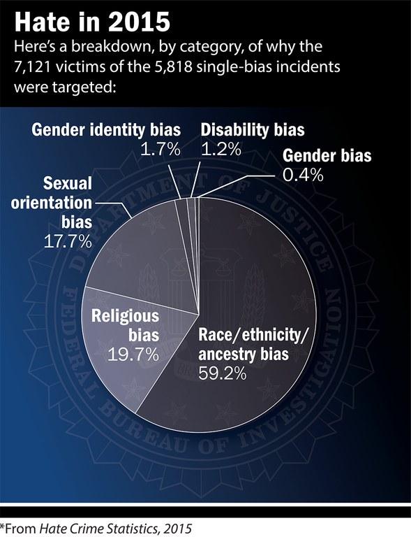 Free gay interracial mpeg