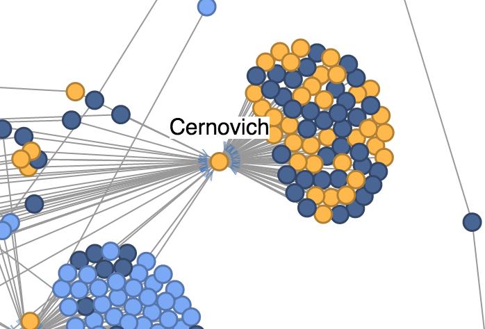 cernovich-twitter